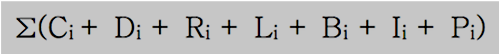Meares Engagement formula