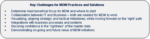 Biz-MDM list1