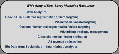 Mktg Analytics - wide array